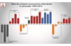 """Marius Budăi: """"PSD are curajul și priceperea de a pune în practică măsurile economice prin care să avem mai mulți botoșăneni în clasa de mijloc"""""""