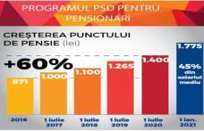 """Marius Budăi: """"Programul PSD pentru pensionari prevede creșterea punctului de pensie și reducerea taxelor"""""""