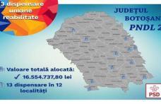 Investiții în sistemul de sănătate botoșănean: 3,6 milioane euro pentru reabilitarea a 13 dispensare medicale