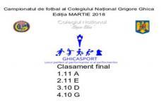 Campionatul de fotbal pe colegiu și-a desemnat câștigătorii - FOTO
