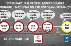 Lauda de sine nu miroase a bine! Liberalii se umflă în pene cu investiția pentru drumul Botoșani-Ștefănești, aprobată și bugetată de Guvernul PSD