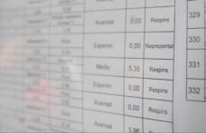 IȘJ Botoșani: 1335 contestații depuse după afișarea rezultatelor la examenul de Bacalaureat