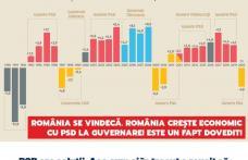 """Marius Budăi: """"PSD știe să guverneze bine! A arătat-o de fiecare dată, iar România a fost pe creștere și românii au avut mai mulți bani în buzunar"""""""