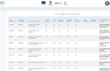 Ministerul Educației a publicat rezultatele repartizării computerizate în învățământul liceal de stat