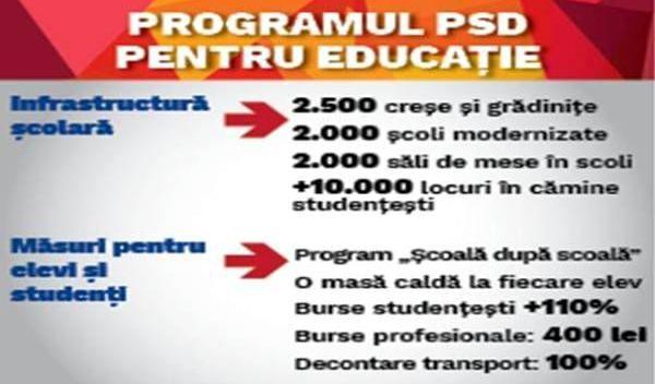 Program PSD pentru educatie
