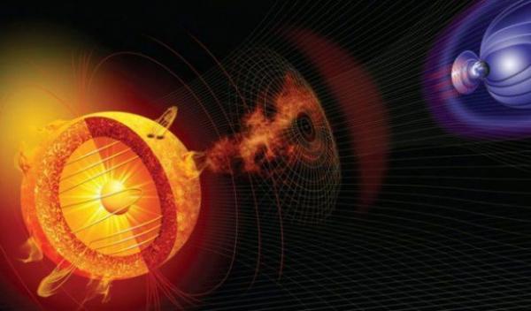 erupţie solară